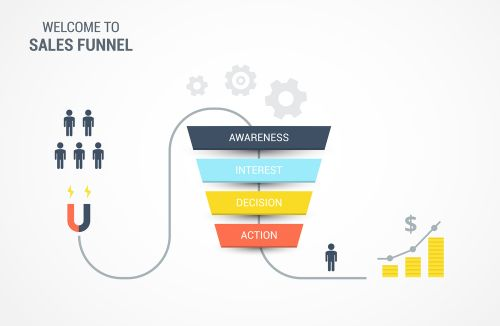How to set up a real estate sales funnel?